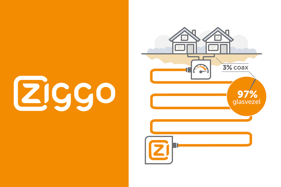 Ziggo Account - Learn how to Be Extra Productive?
